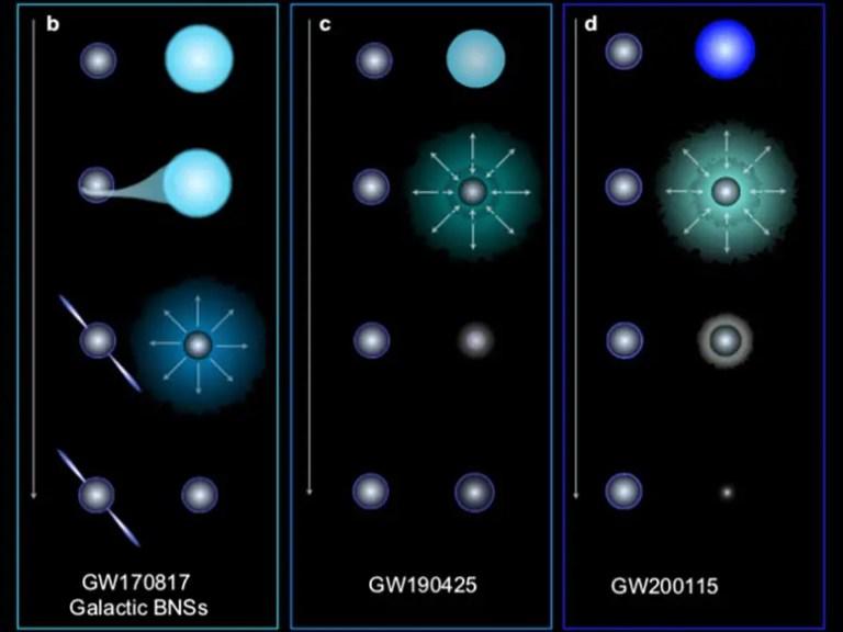 Neutron Stars' Surprising Secrets Revealed by Gravitational Waves
