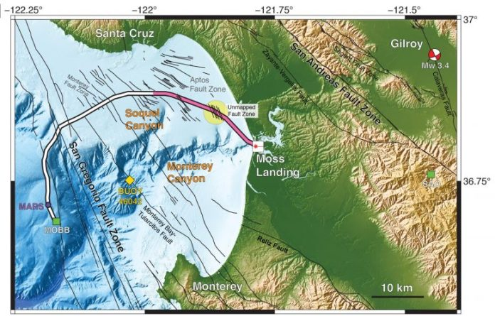 Monterey Bay Seafloor Experiment