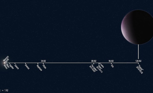 Astronomers Discover Most-Distant Object Ever Observed In ...