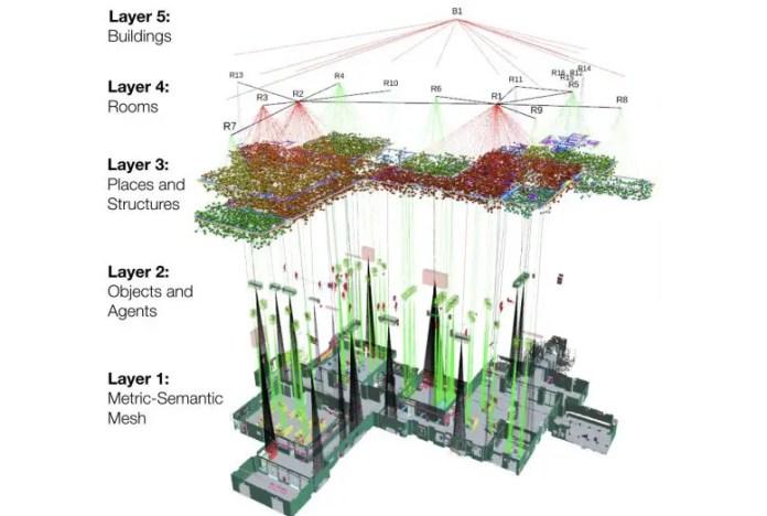 Office Environment 3D Dynamic Scene Graph
