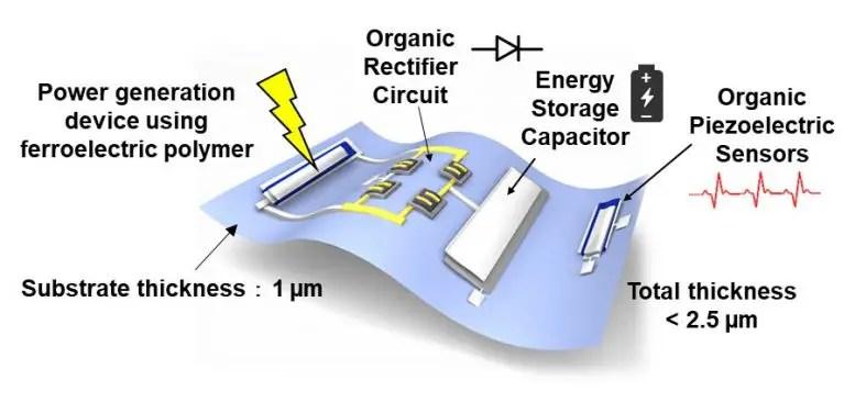 Sheet-Type Piezoelectric System