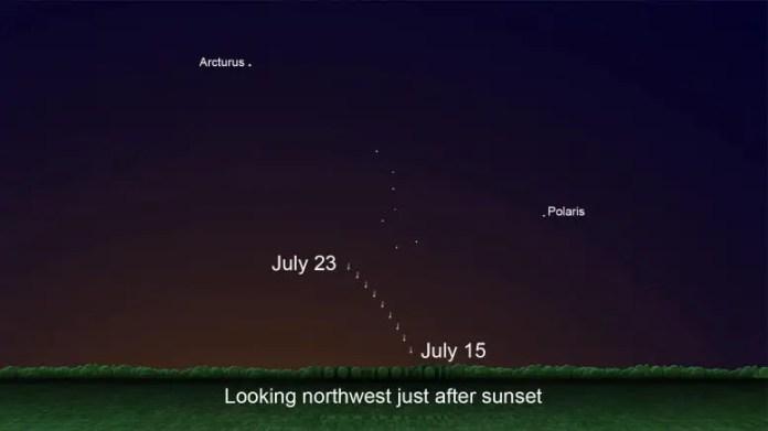 Skychart Comet C/2020 F3