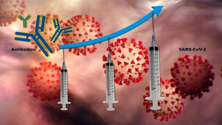 Üç COVID Aşı Dozu