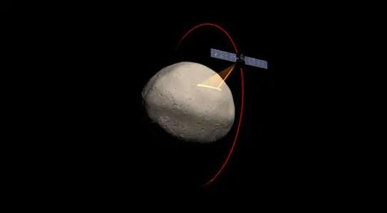 dawn-vesta-orbit