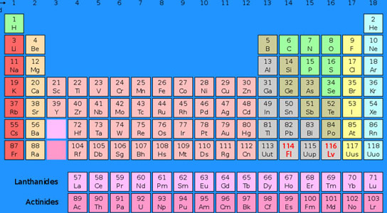 periodic-table-livermorium-flerovium