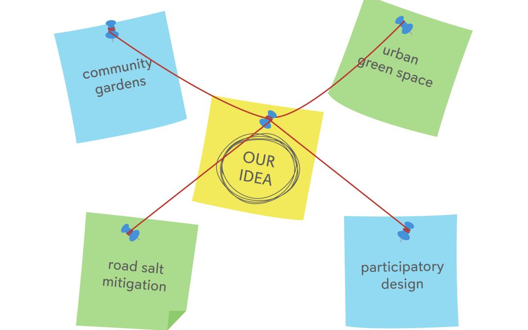 Biodesign Challenge: Choosing an area of focus
