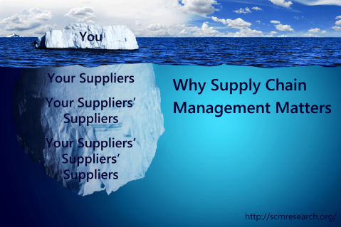 Why Supply Chain Management Matters