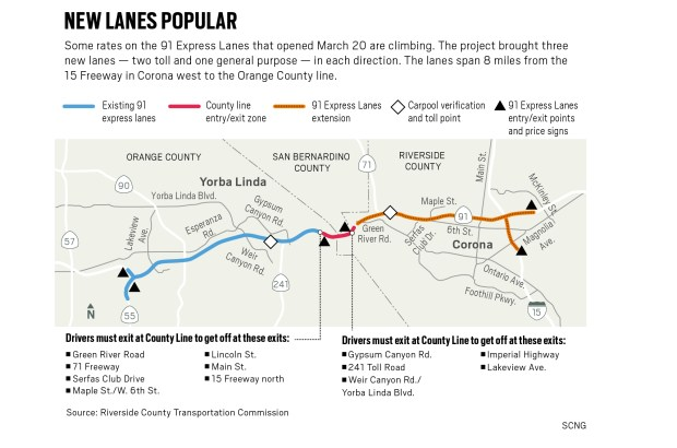 Why some drives on Corona's 91 Freeway toll lanes are costing more  Toll Road Map on toll roads in tampa fl, bridge map, pittsburgh on us map, ocala fl map, traffic map, street map, parks map, rail map, garland tx map, toll roads in ca, roman roads map, toll new york, route map, toll roads in south carolina, library map, toll roads in france, ntta toll map, london congestion charge map, richland county sc gis map, toll roads orange county california,