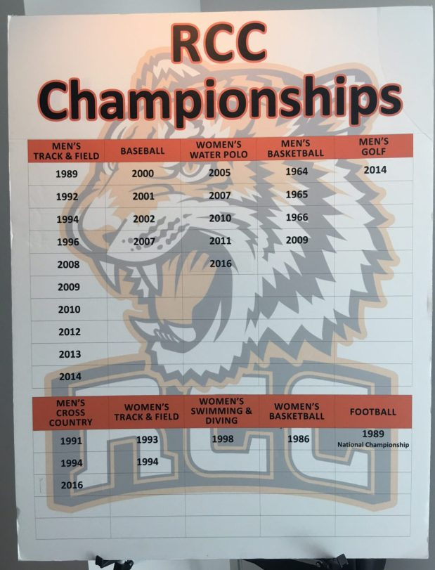 A list of RCC state championships displayed in the foyer outside of athletic director Jim Wooldridge's office.