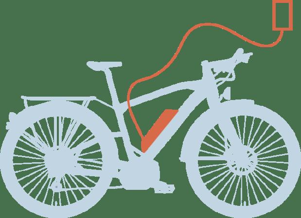 Charging An Ebike