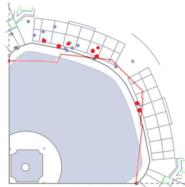 postseason home runs