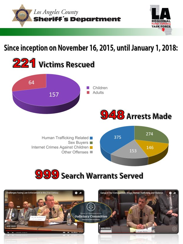 (Courtesy Los Angeles County Sheriff's Department)