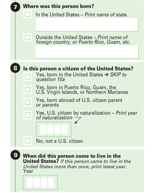 A question about citizenship on the U.S. Census Bureau's American Community Survey could be similar to one proposed for the 2020 census.