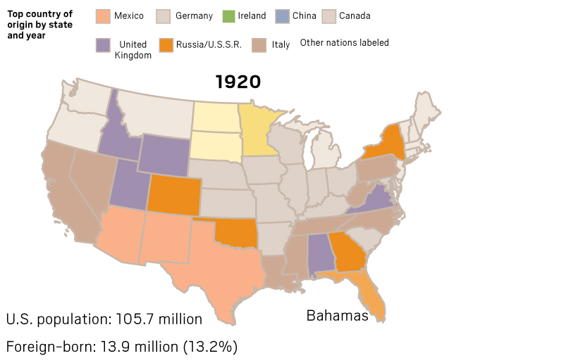 immigration by state 1920