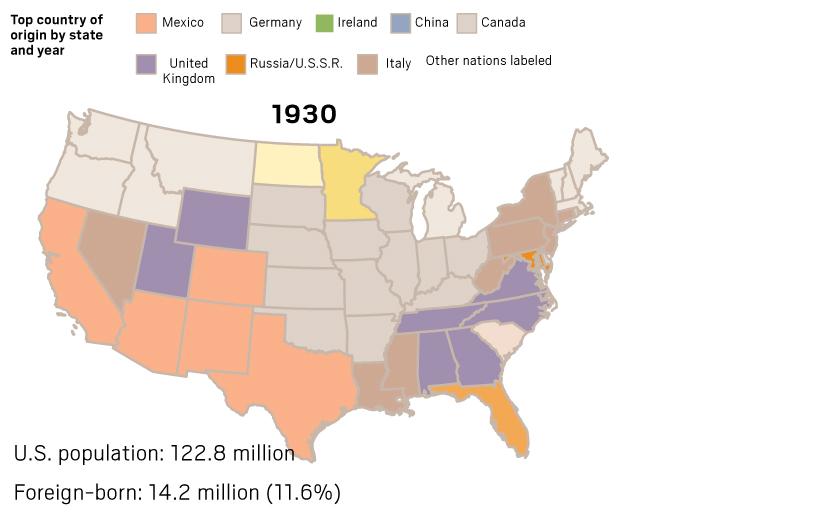 1930 immigration