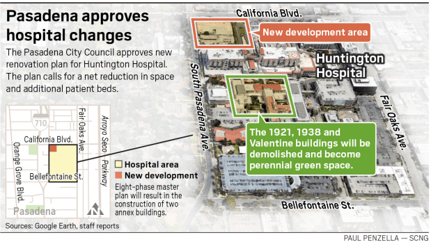 Here are the changes the Pasadena City Council approved for Huntington Hospital. (Staff graphic by Paul Penzella/SCNG)