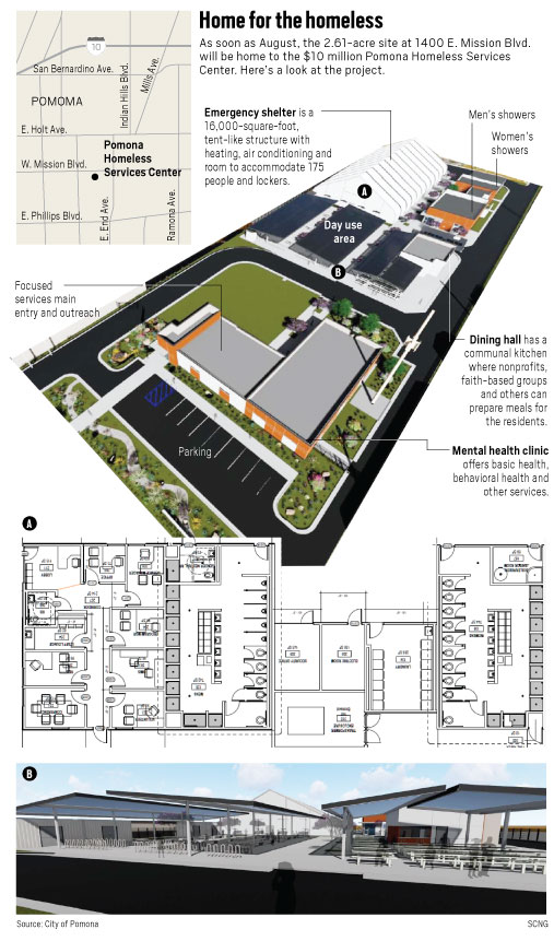 Here's the layout of the Pomona Homeless Services Center, now under construction. (Jeffrey Goertzen/SCNG)