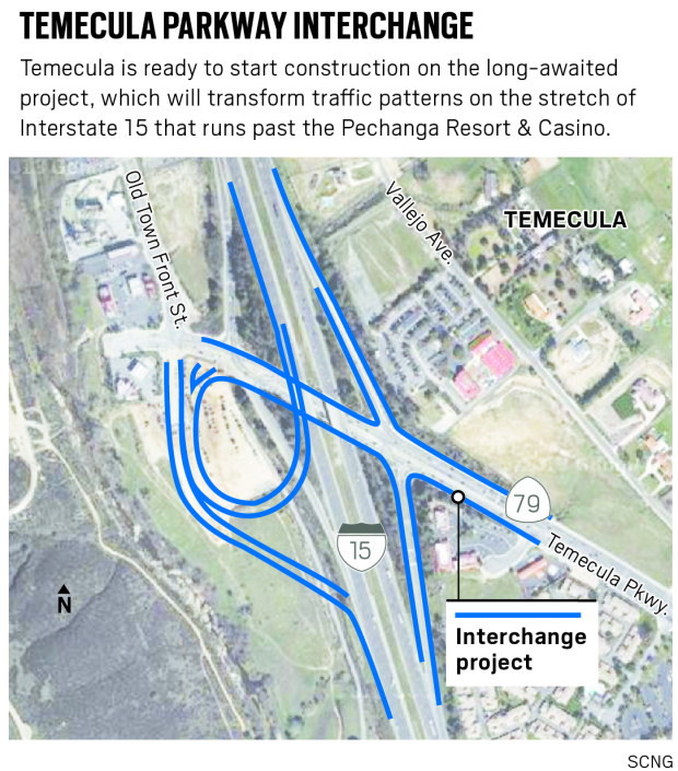 The Temecula Parkway interchange is set to be complete later this year. File graphic
