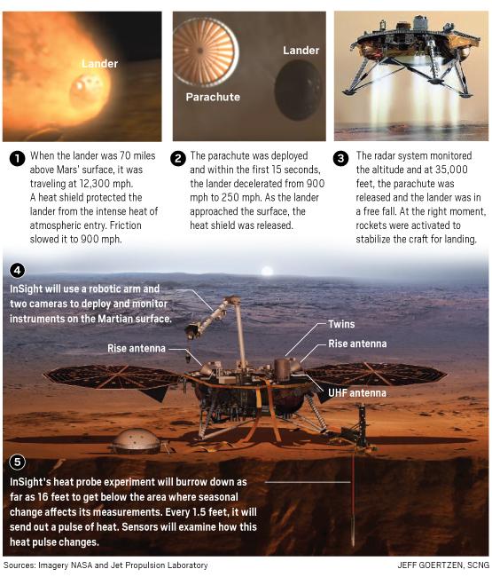 lander mission