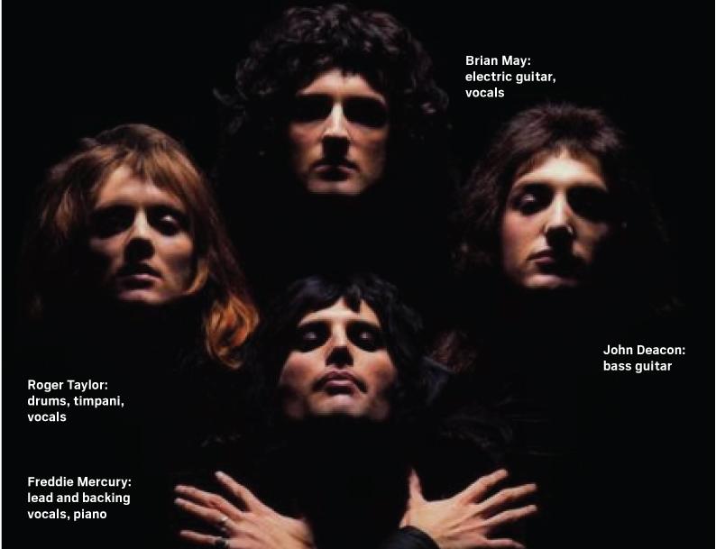 Queen musicians