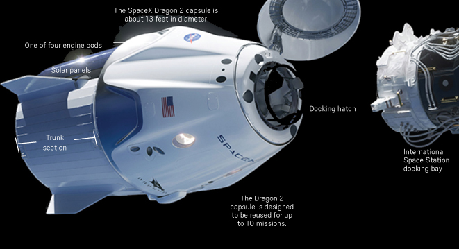 Here's a look at the SpaceX mission, the first crewed launch from the US in nearly 10 years