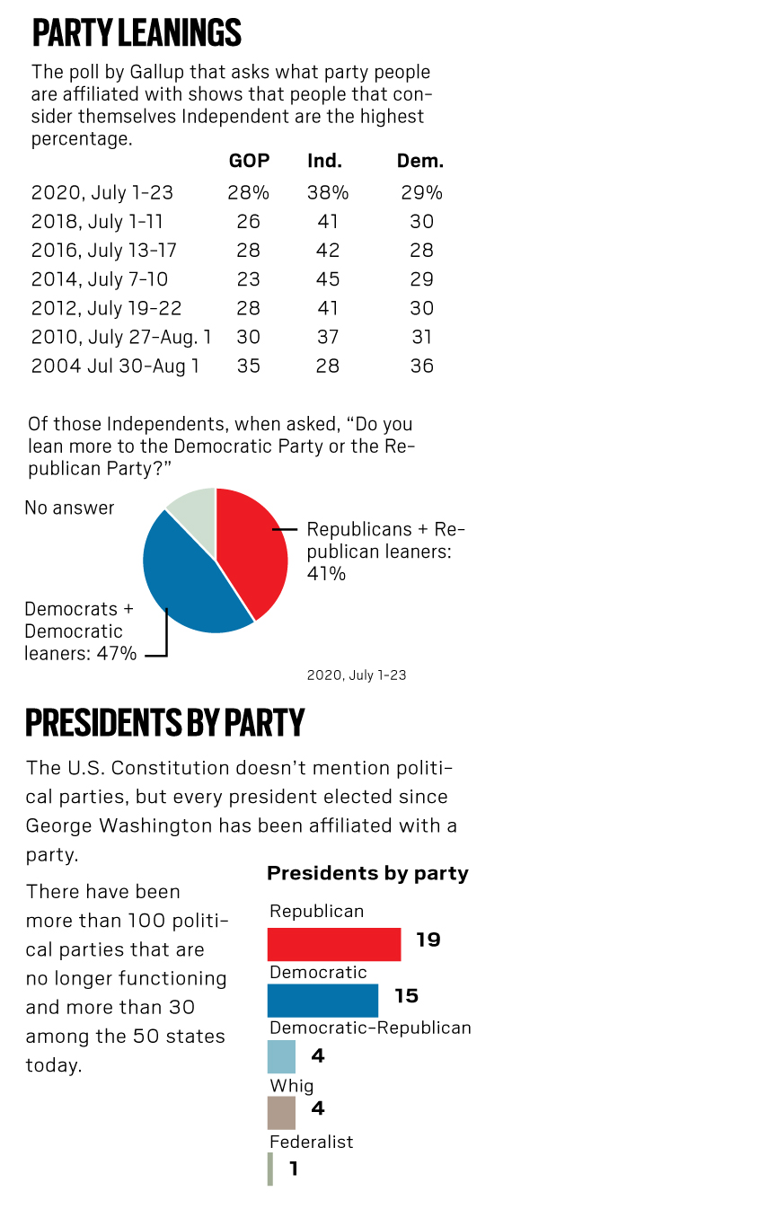 Coronavirus: Here's how the political conventions will be impacted and U.S. political party history