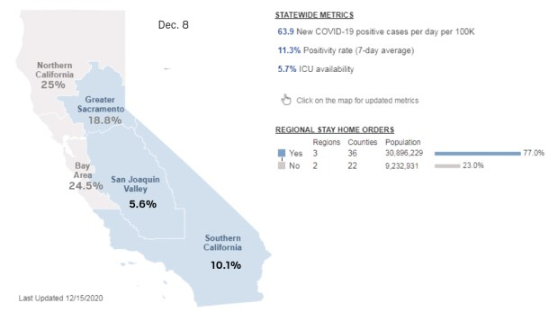 Coronavirus: Here's what tier each California county is in as of Dec. 22