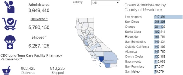 Coronavirus: California vaccination totals and each county tier level as of Feb. 23