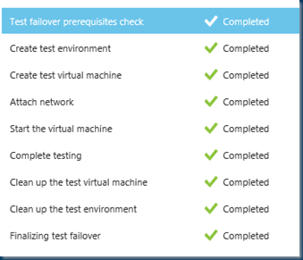 Azure Site Recovery - on-premises to Azure