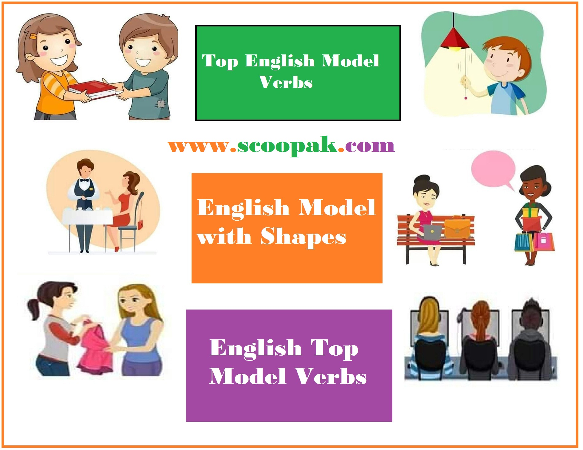 English Model Verbs & English Uses