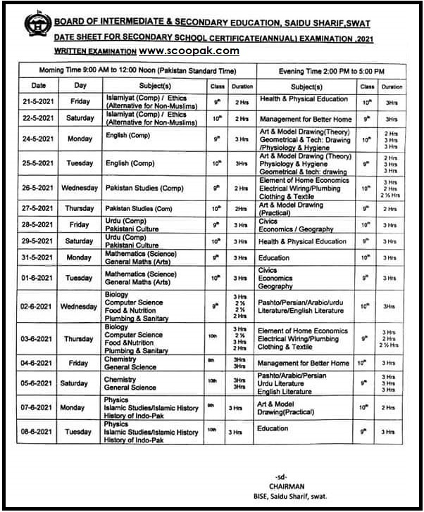 BISE Swat SSC Datesheet 9th & 10th Class