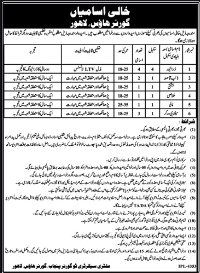 Lahore Governor House Jobs 2021 Advertisement Application Form