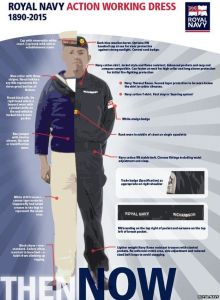 Royal Navy info graphic