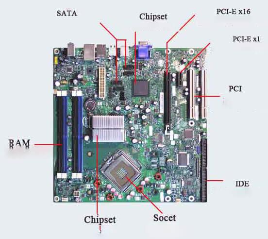 BTX-motherboard