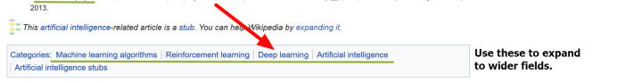 """Wikipedia categories from the """"deep reinforcement learning"""" page."""