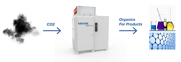 Skyre's CO2RENEW system converts CO2 into fuel and materials. Image from Skyre's website.