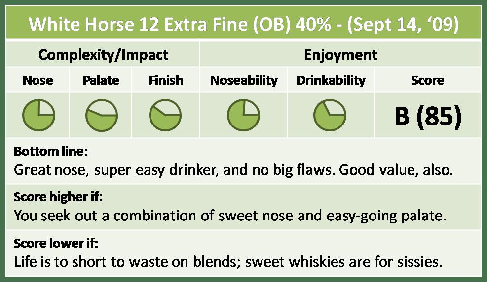 White Horse 12 Extra Fine