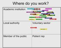 where-do-you-work
