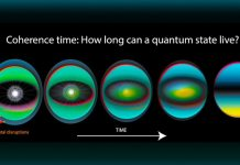 Decoherence in Quantum Computing
