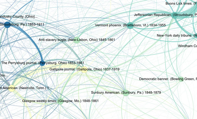 Which newspapers copied from one another, from the Viral Texts project.