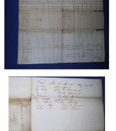 1846 Muster Roll for 124th Va Infantry Commanded by Hezekiah P. Neal