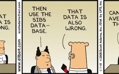 "Statistics, Damn Statistics, and Lies: The Deceptive ""Certainty"" of Analytics"