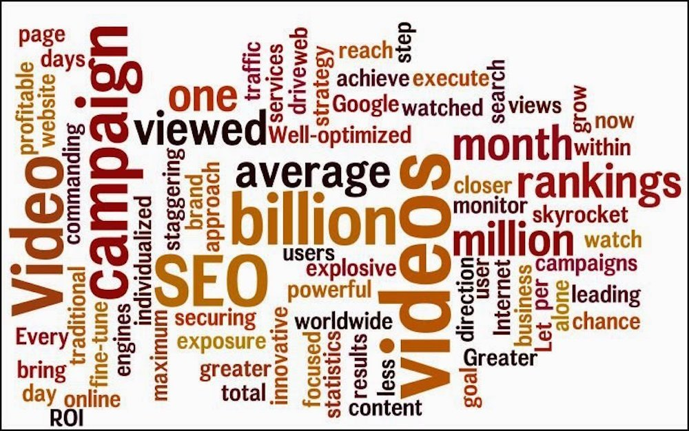 """The 4 """"Must-Haves"""" to Get Video Ranked on the First Page of Google"""