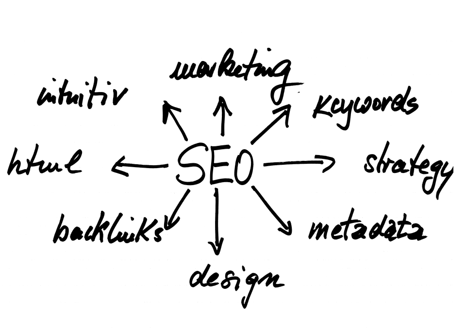 8 SEO Strategies to Stop Using Now