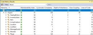 Visual Studio Code Metrics results