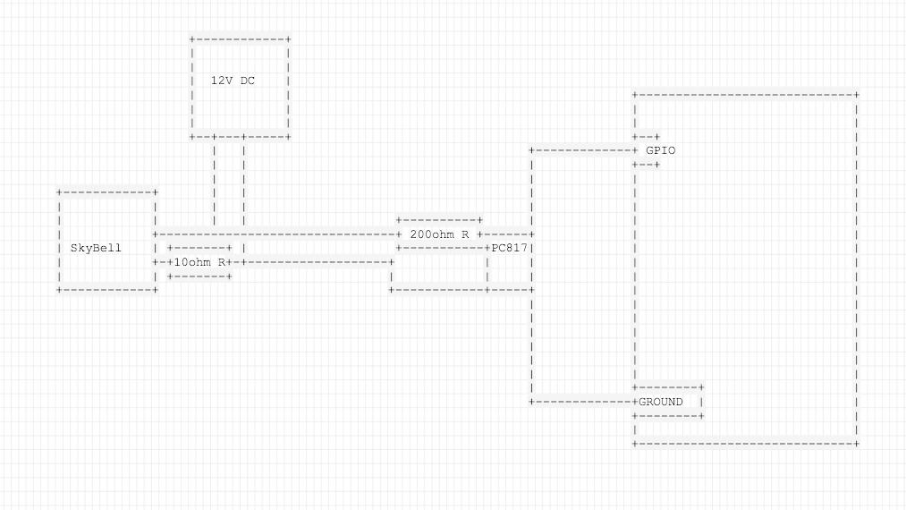 raspberry pi door bell project  part 2