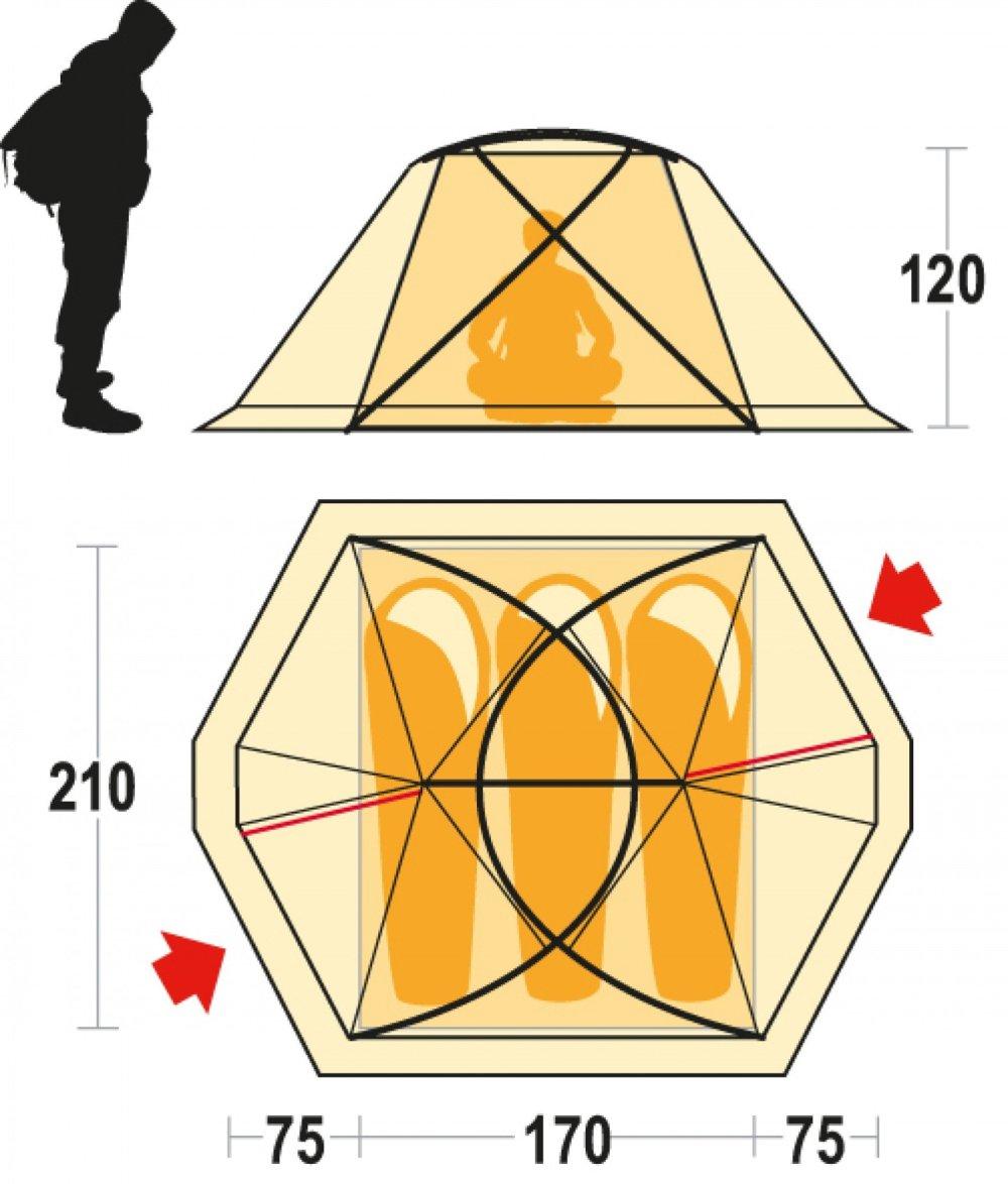 tenda svalbard 3.0 pianta
