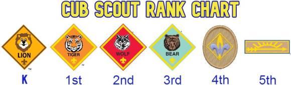 Cub Scout Rank Chart