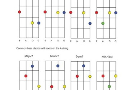 bass guitar notes pdf » 4K Pictures | 4K Pictures [Full HQ Wallpaper]