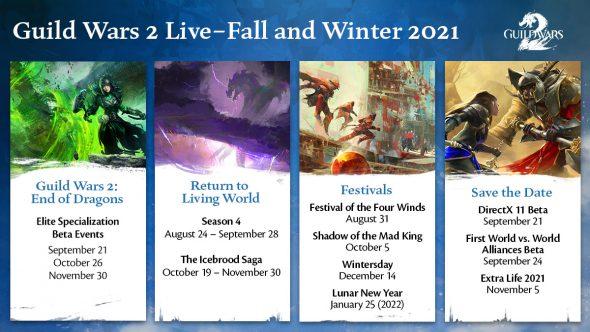 GW2 festival schedule 2021